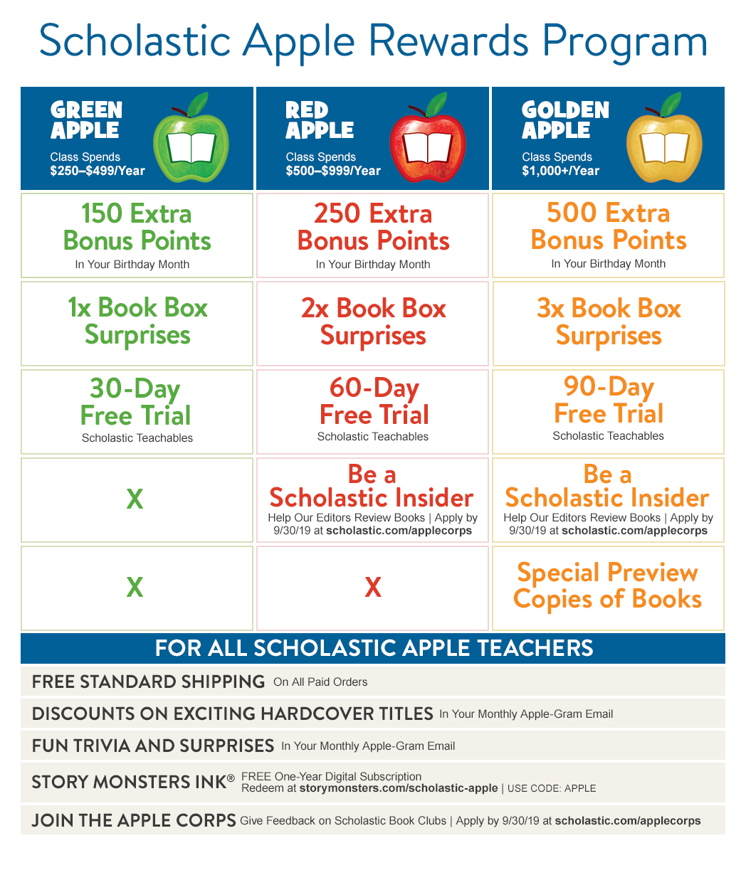 Scholastic Book Clubs | Children's Books for Parents and Teachers